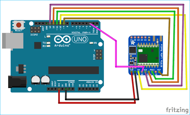 Transmitting Side- Connecting LoRa SX1278 with Arduino UNO