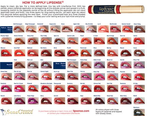 Smudge Proof Water Proof Kiss Proof Budge Proof Lipsense Comes