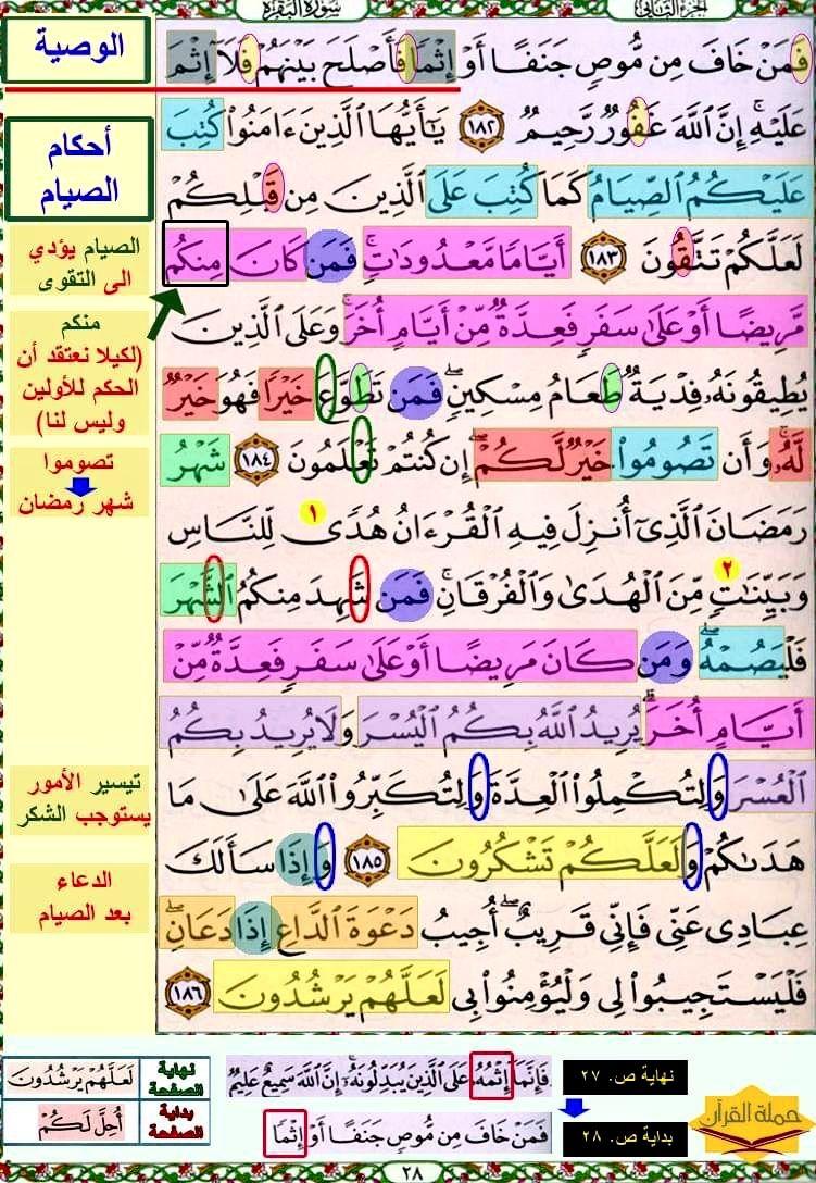 تثبيت حفظ سورة البقرة صفحة ٢٨ In 2021 Quran Verses Islamic Pictures Verses