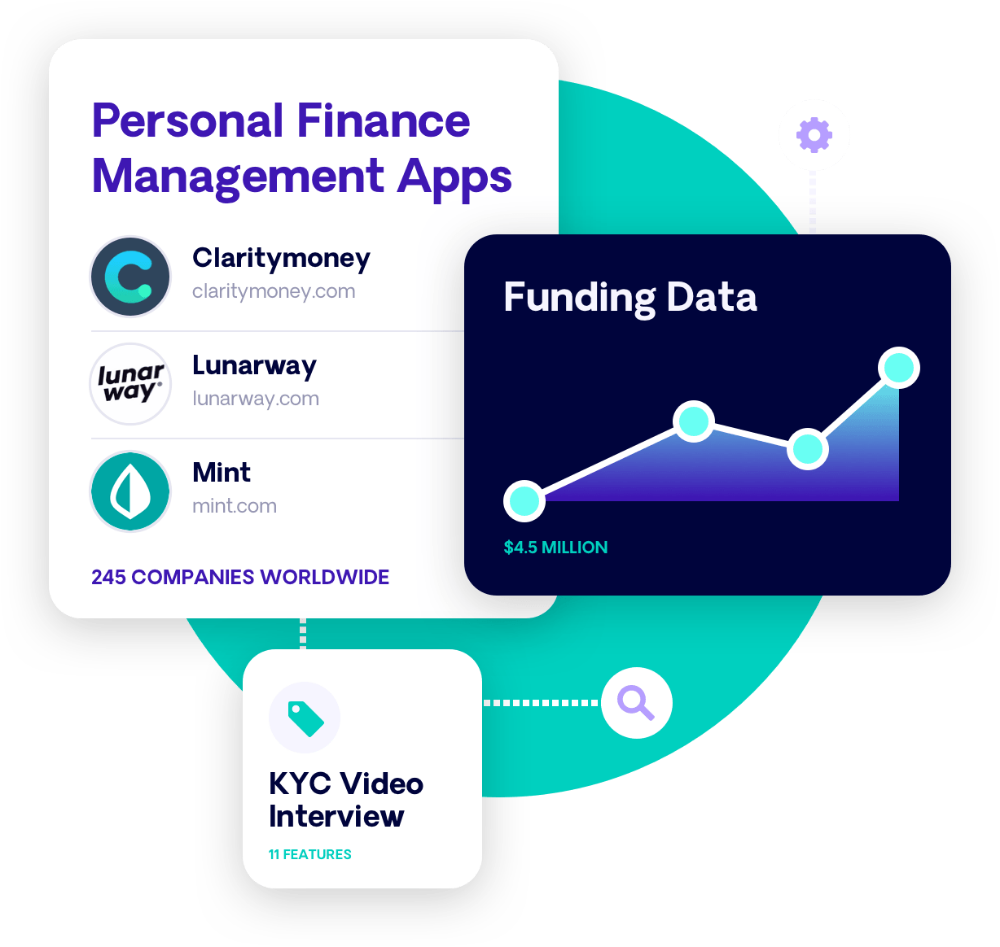 Fintechdb Website inspiration, Financial information