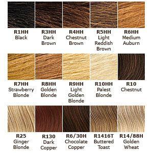 shades of blonde hair chart google search rapunzel had