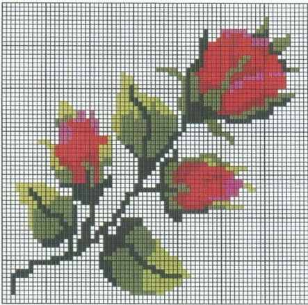 Roses cross stitch pattern.