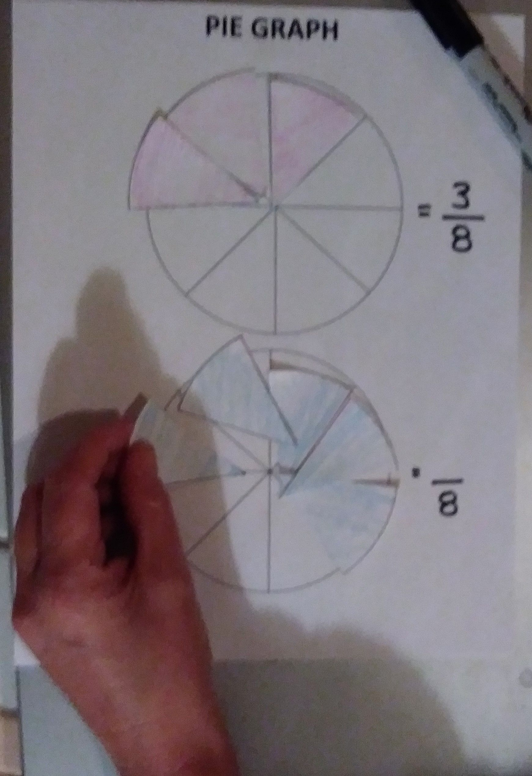 Pin By Cerene Gill On Cerene S K 3 Math Lessons And