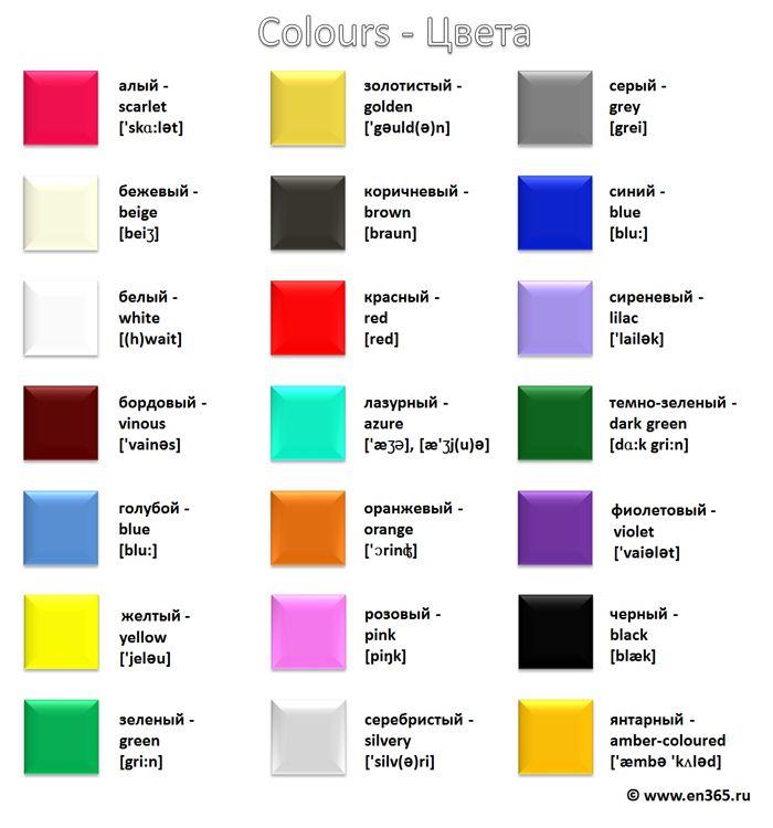 Английские цвета для детей