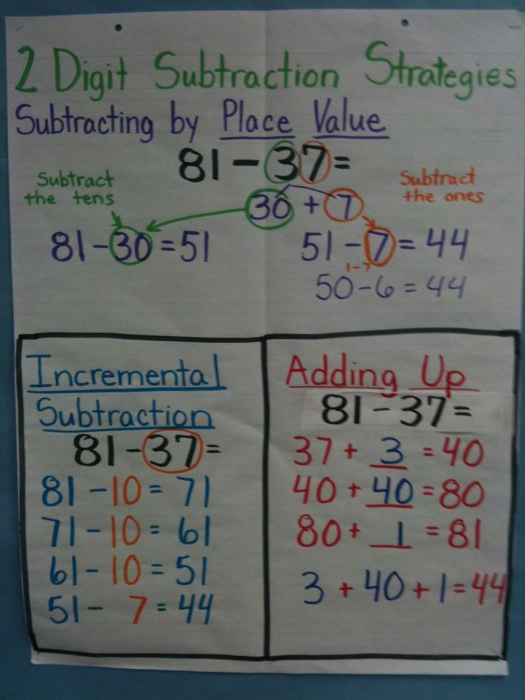 Image result for digit subtraction strategies also school math rh pinterest