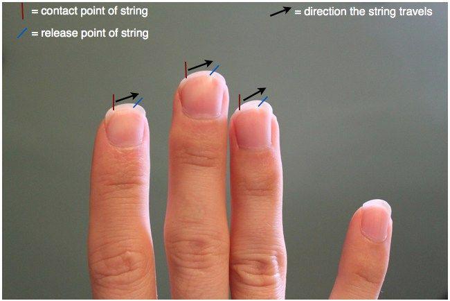Fingernails For Classical Guitar Classical Guitar Guitar Lessons Songs Guitar Lessons Tutorials