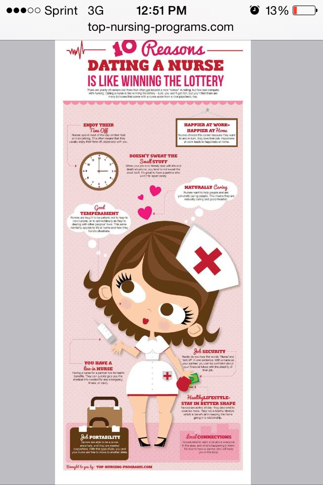 Tips for dating a nursing student
