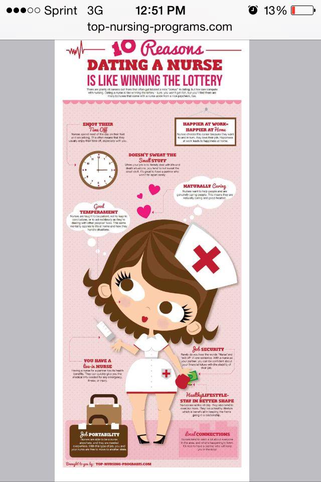 Dating a nursing student