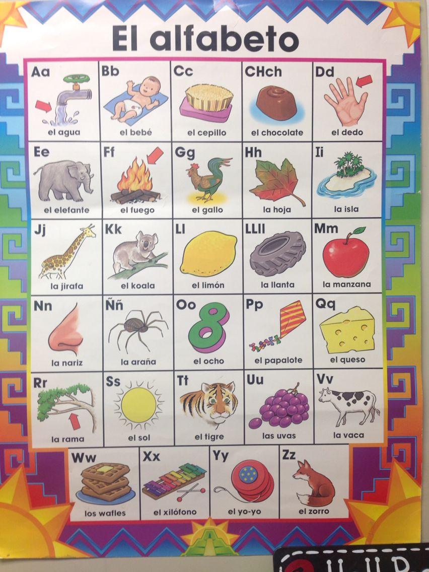 El alfabeto The alphabet Spanish alphabet, Common
