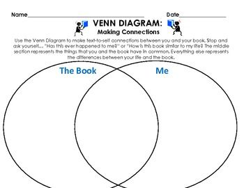 Graphic Organizer - Venn Diagram: Text to Self Connections - 1 ...
