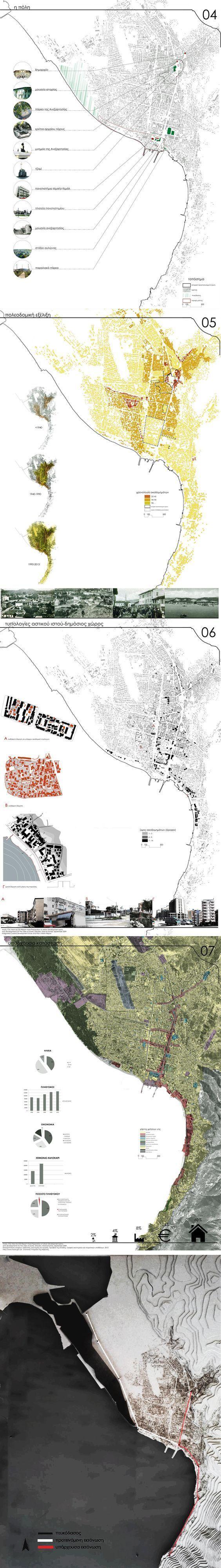 #articlesArticles - ΔΙΠΛΩΜΑΤΙΚΕΣ - ΕΡΓΑΣΙΕΣ - Συμμετοχες 2014 - 167.14 ΠΡΟΣ|ΣΤΗ ΘΑΛΑΣΣΑ: #urbaneanalyse #articlesArticles - ΔΙΠΛΩΜΑΤΙΚΕΣ - ΕΡΓΑΣΙΕΣ - Συμμετοχες 2014 - 167.14 ΠΡΟΣ|ΣΤΗ ΘΑΛΑΣΣΑ: #urbaneanalyse