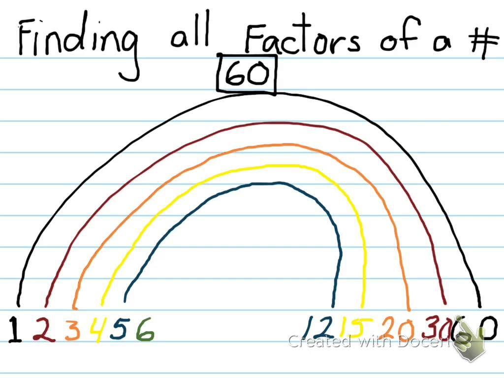 Finding ALL Factors of a Number Using a Factor Rainbow   Math ...