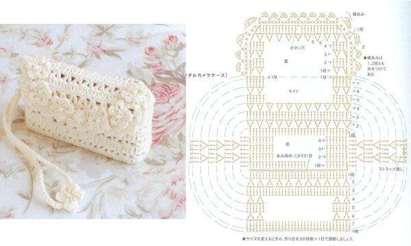 Lots of Crochet Purse Patterns .. http://crochetpedia.blogspot.co.uk/2013/05/lots-of-crochet-purse-patterns-and.html?m=1 .. http://tricrodatuka.blogspot.co.il/2012/11/na-onda-da-bolsa.html?utm_source=feedburner&utm_medium=email&utm_campaign=Feed:+TRICRODATUKA+%28TRI+CRO+DA+TUKA%29 ..
