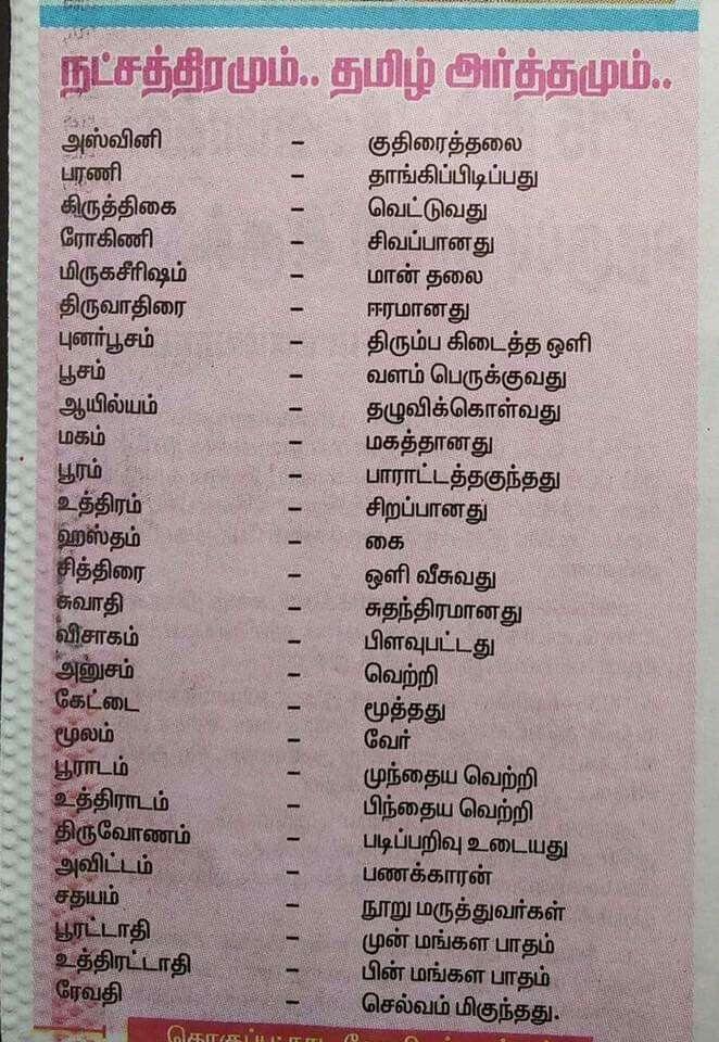 Vedic Astrology In Tamil