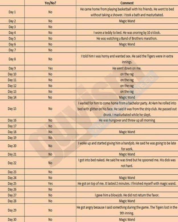 This Woman\u0027s Spreadsheet Of Times She Didn\u0027t Have Sex With Her - shared spreadsheet