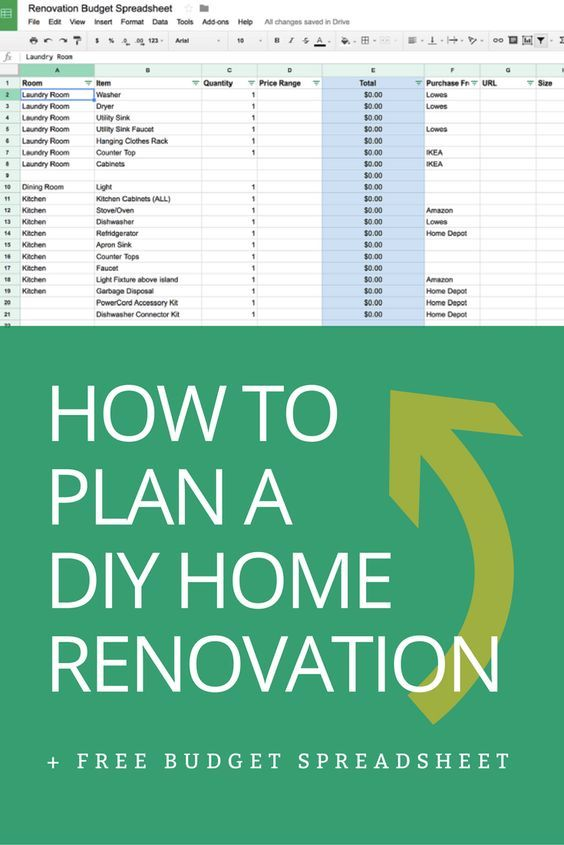 How to Plan a DIY Home Renovation + Budget Spreadsheet Budgeting - renovations on a budget