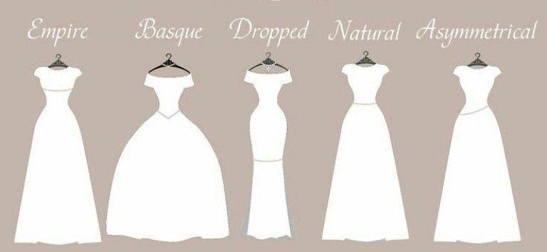 Basque body type