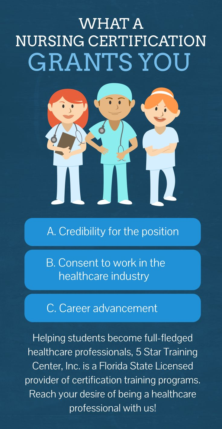 What A Nursing Certification Grants You Nursingcertification