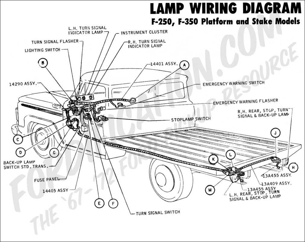 Ford F350flatbedvacuum Diagram - Intoautos Com