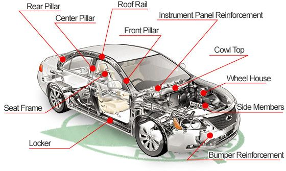name of parts on a car - Google Search | vehicles | Pinterest | Cars ...