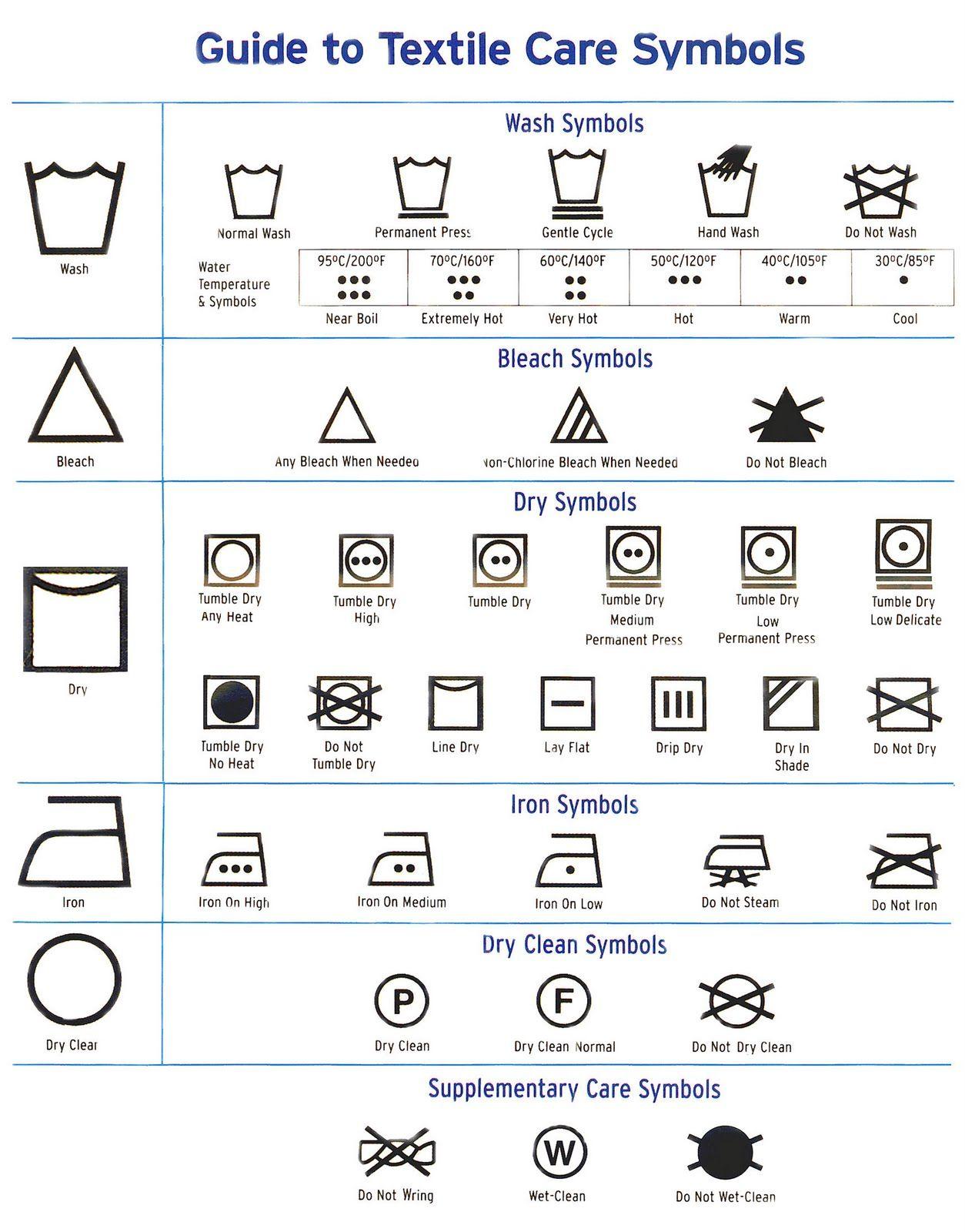 Circle Or Square The Language Of Laundry Language Trainers Uk