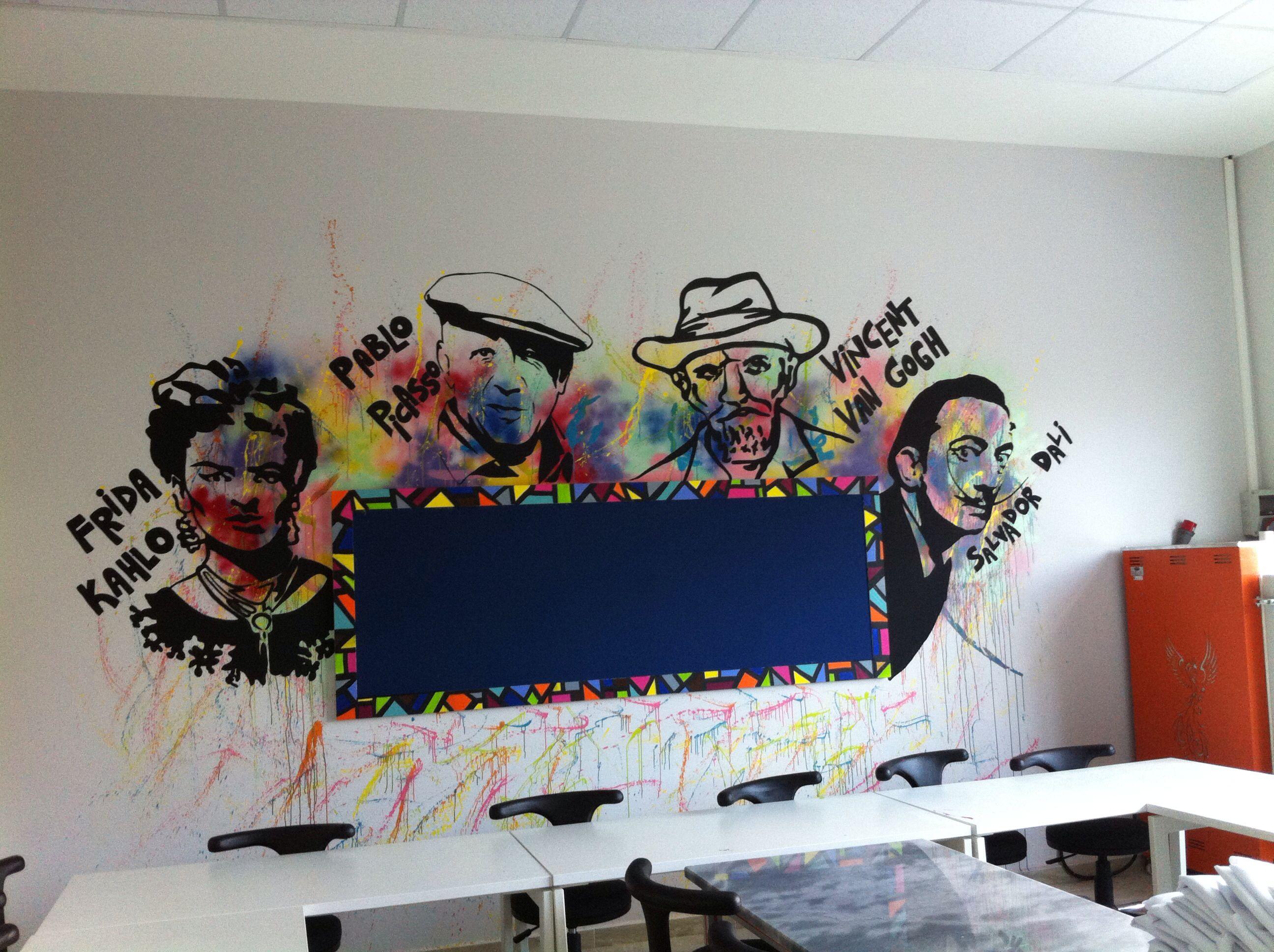 Resim Atolyesi Duvar Boyama Okul Susleri Bulletin Board Art