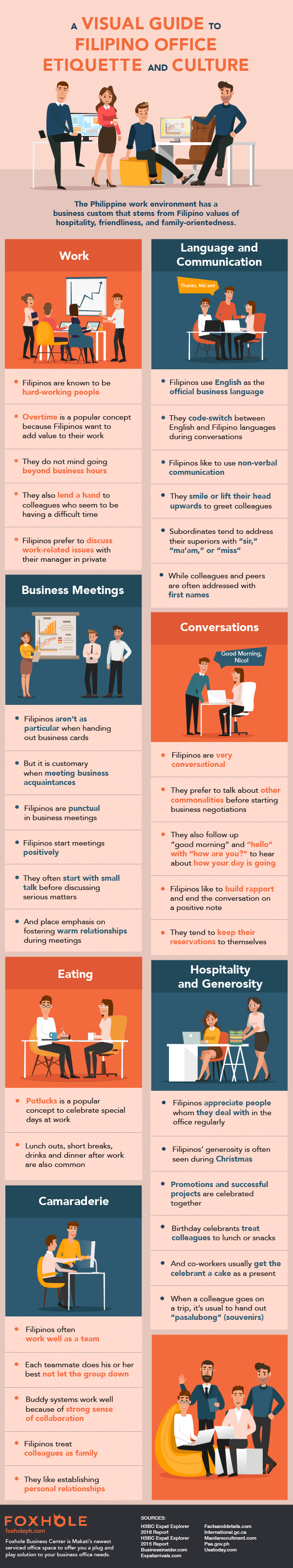 A visual guide to filipino office etiquette and culture infographic a visual guide to filipino office etiquette and culture infographic fandeluxe Images