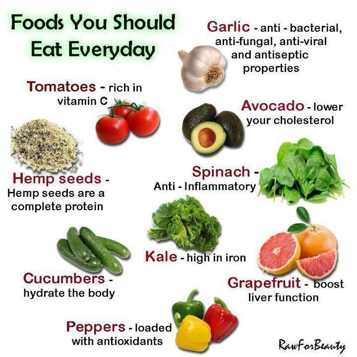 Food You Should Eat Everyday Herbs Fruits Vegetables Natural Anti Fungal Diet Food Facts Healthy Meals For Kids