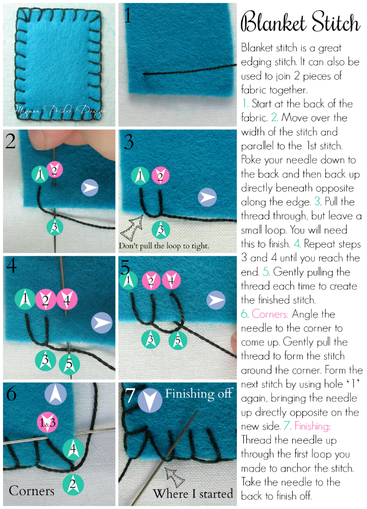 6 Basic Hand Sewing Stitches To Us For Making Softies Hand