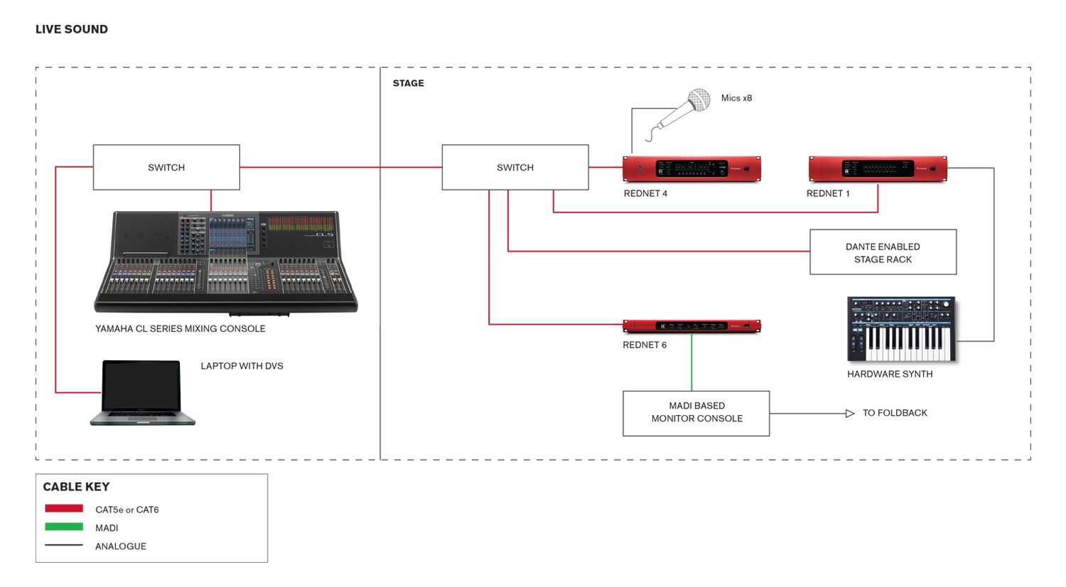 Soundstage Pa Wiring Diagram Trusted Diagrams Speaker A Live Sound Stage Circuit Symbols U2022 Car Audio