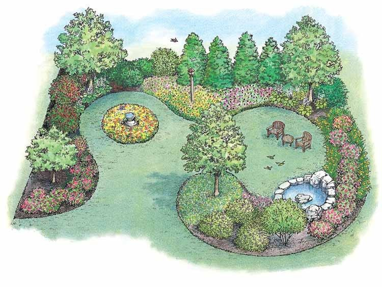 Eplans Landscape Plan: This Border Includes Everything Birds Need  Food,  Water And Nesting Sites  And Encourages Them To Become Permanent Residents  Of Your ...
