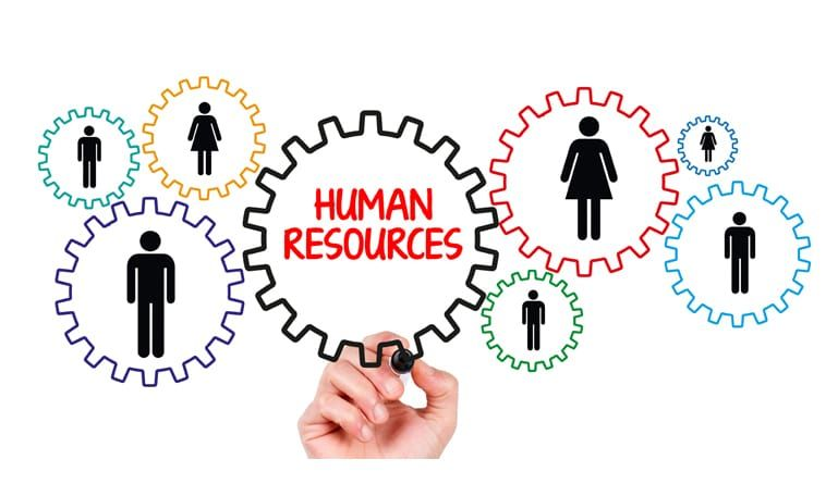 Human Resource Management With Cipd Pathway Human Resources Human Resource Management Human Resource Development