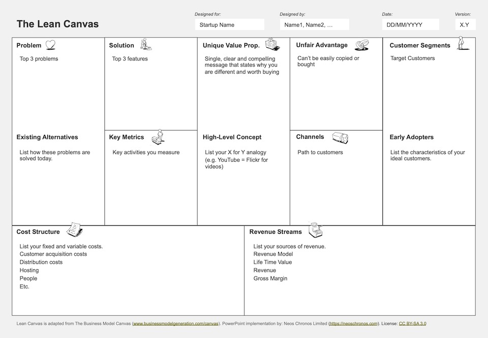 LeanStack's Lean Canvas is a strategic management and Lean