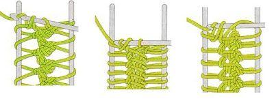 Tecnicas de crochet