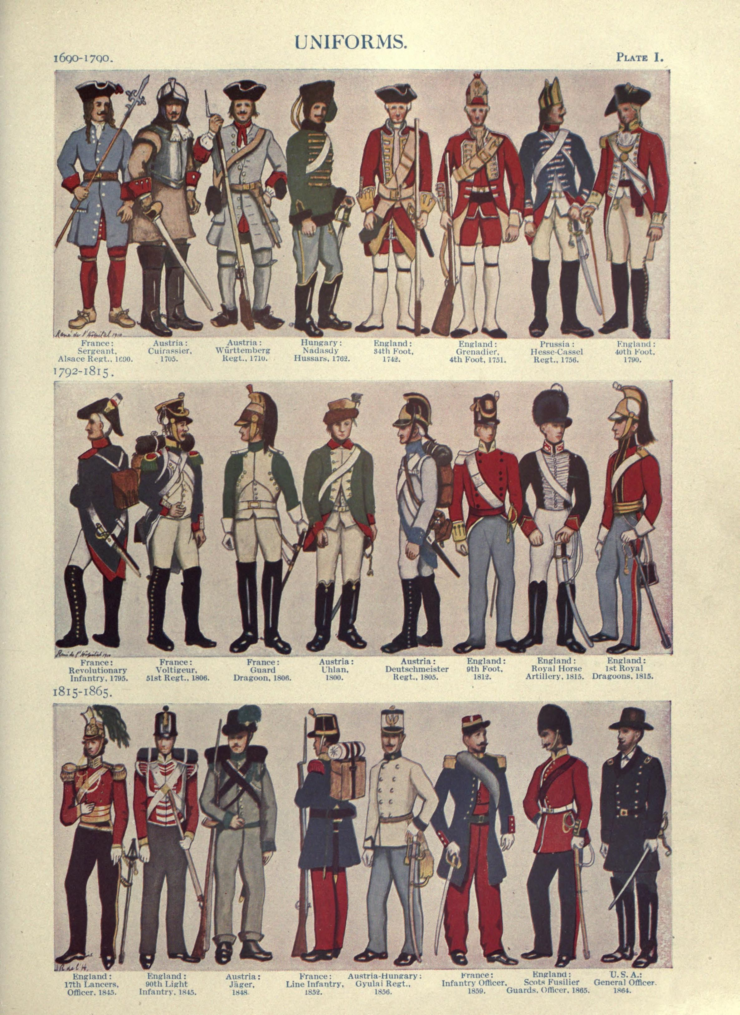 spanish military uniforms napoleonic - Google Search ...
