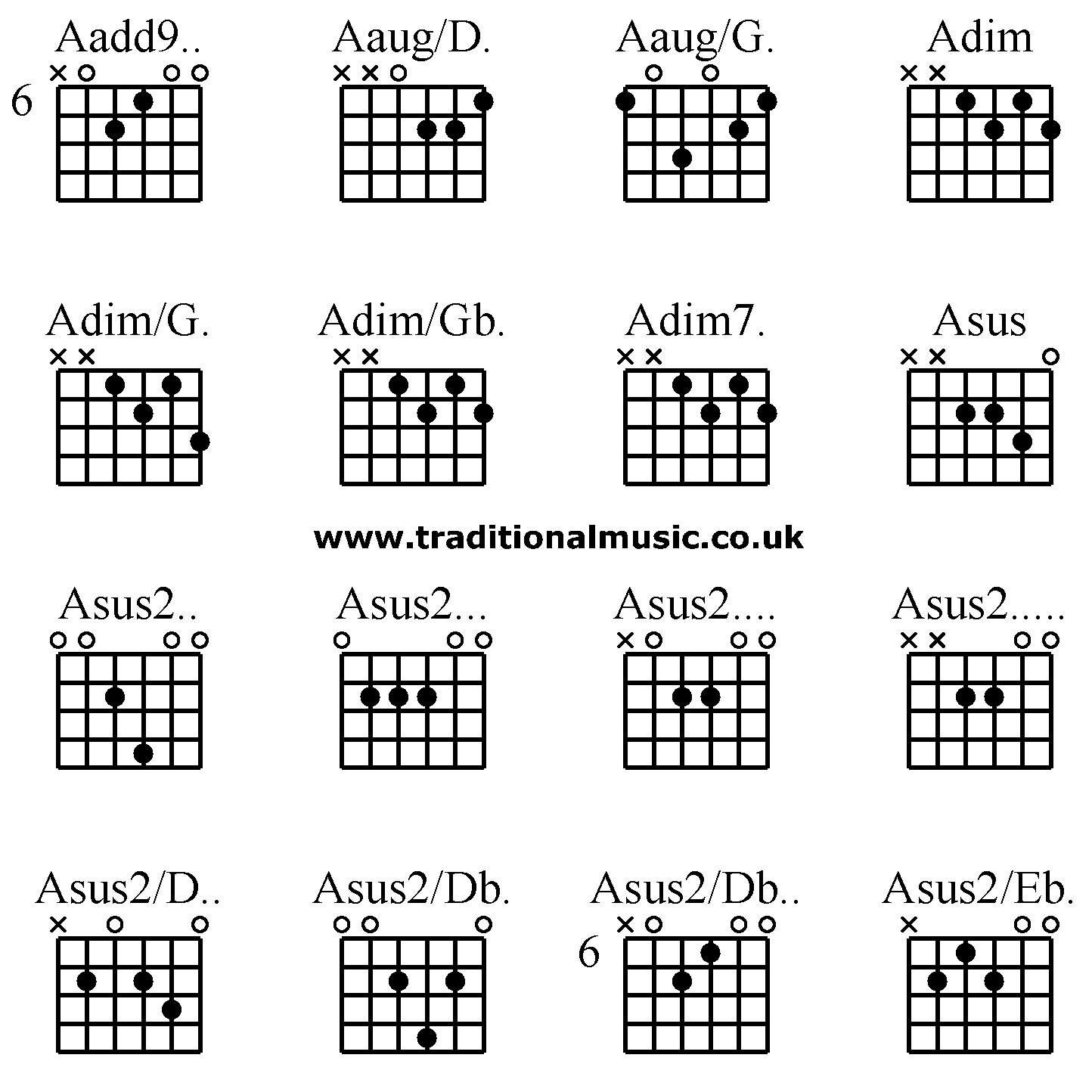 Advanced guitar chords: Aadd9.. Aaug/D. Aaug/G. Adim, Adim ...