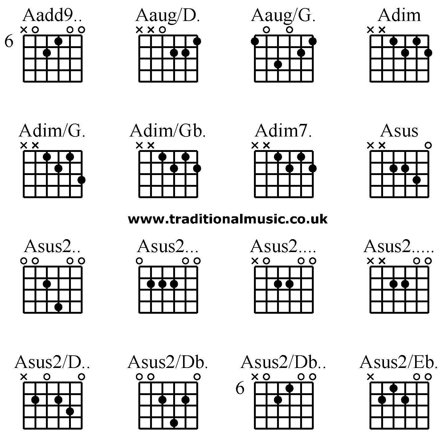 Advanced guitar chords: Aadd9.. Aaug/D. Aaug/G. Adim, Adim