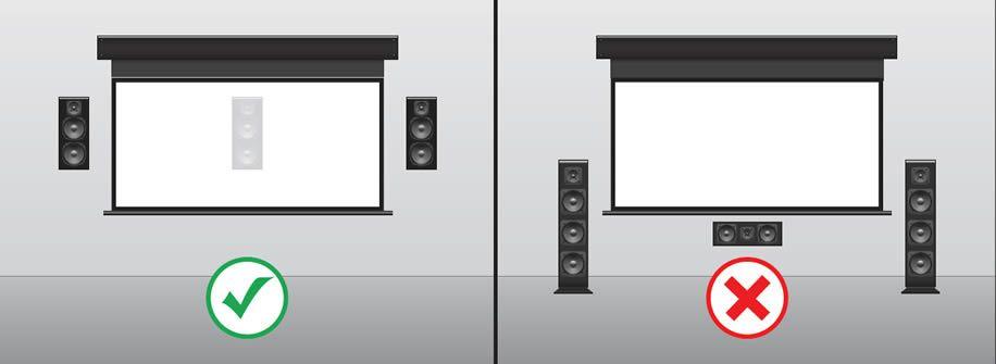 Image Result For Movie Theater Speaker Setup Movie Theater Setup Speaker