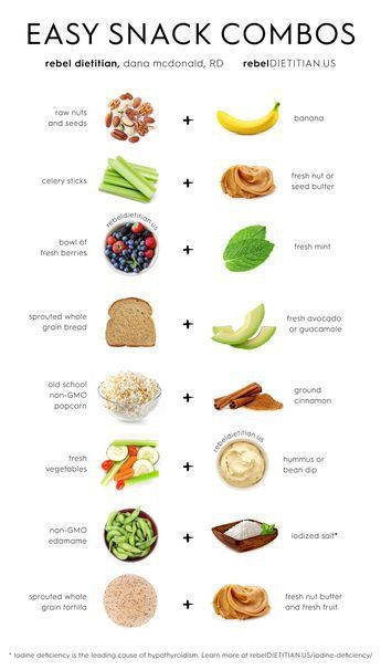 what to snack on when dieting