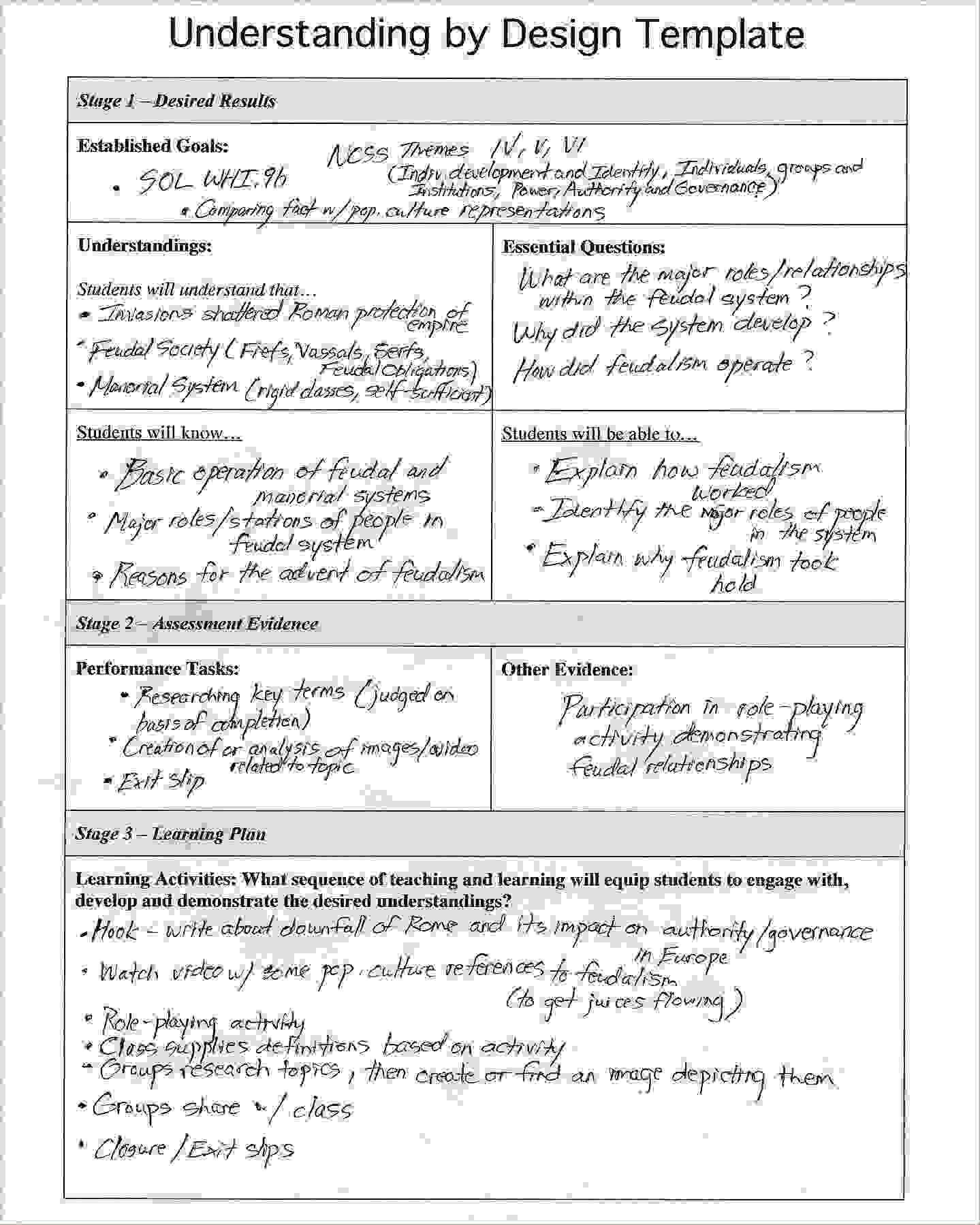 Understanding By Design Template Special Understanding By