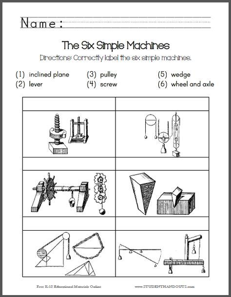 Students Are Asked To Identify The Six Simple Machines 1