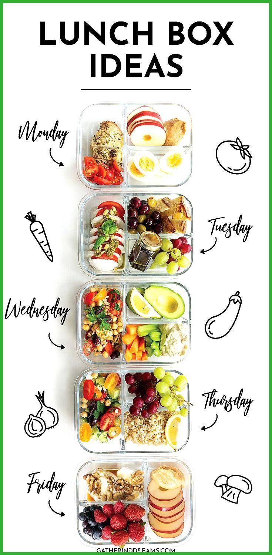 5 schnelle und einfache Ideen für eine Brotdose #Brotdose #eine #einfache #Fitness food chicken #Fit...