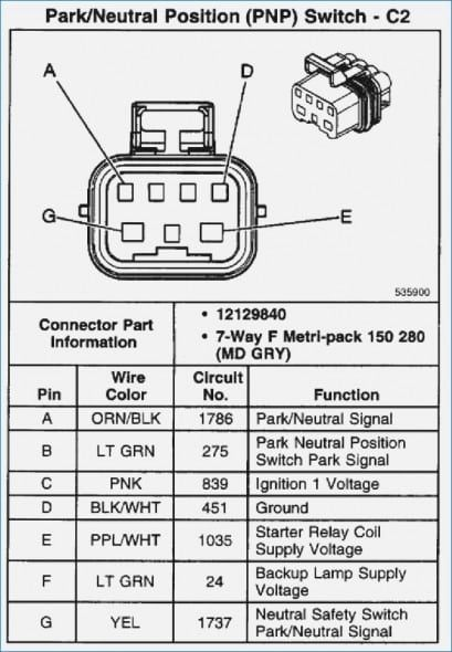 4l80e Neutral Safety Switch Wiring Diagram In 2020