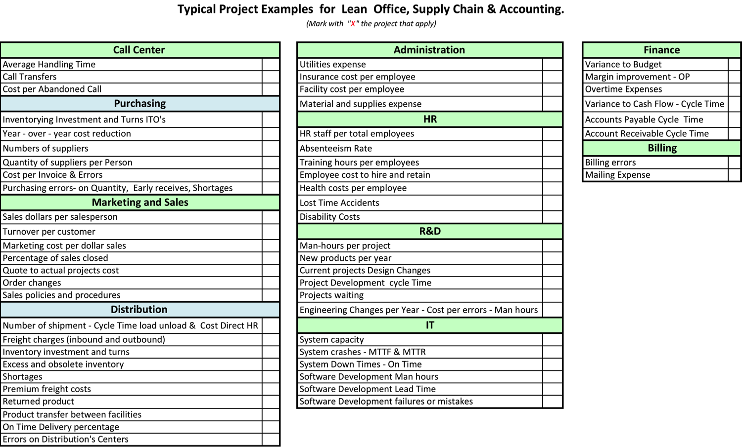 Typical project examples for Lean Office, Supply Chain