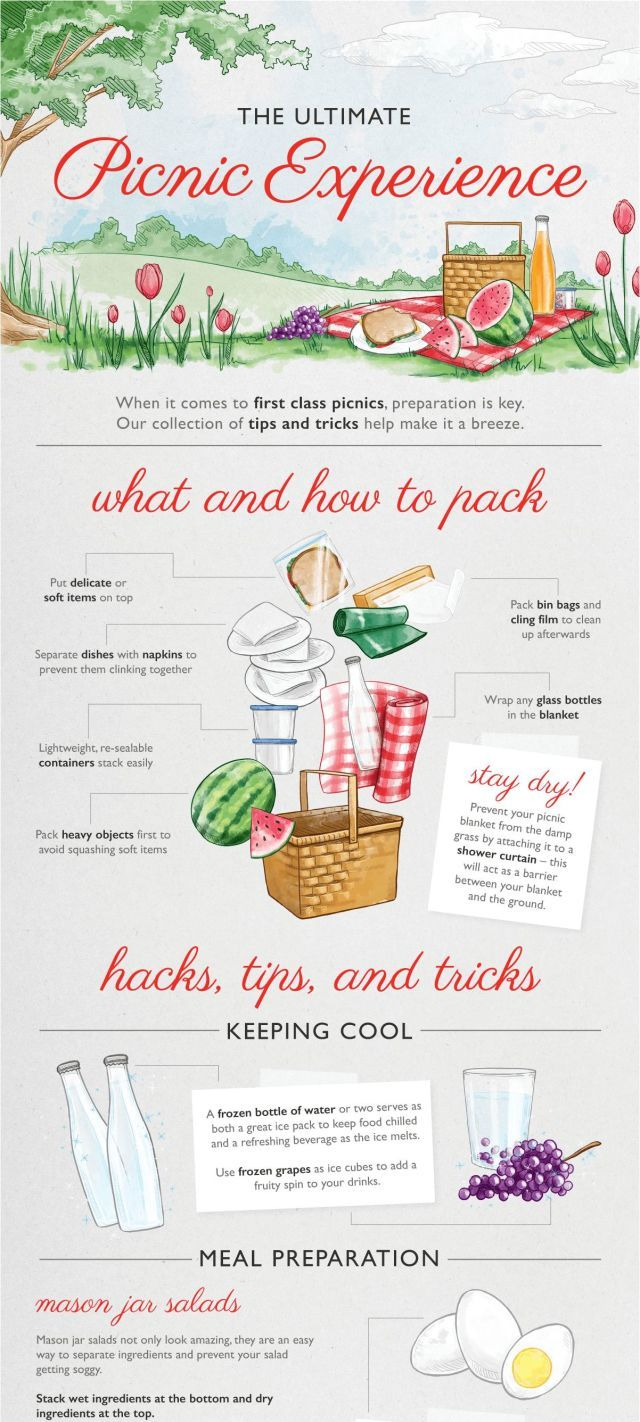 How to Pack the Ultimate Picnic Picnic foods, Picnic