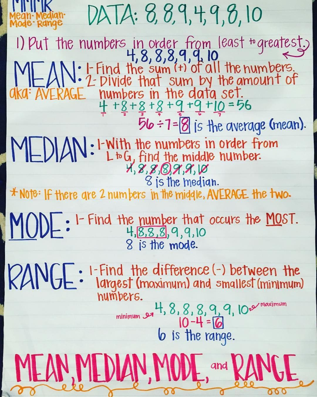 Mean Median Mode Amp Range Anchor Chart