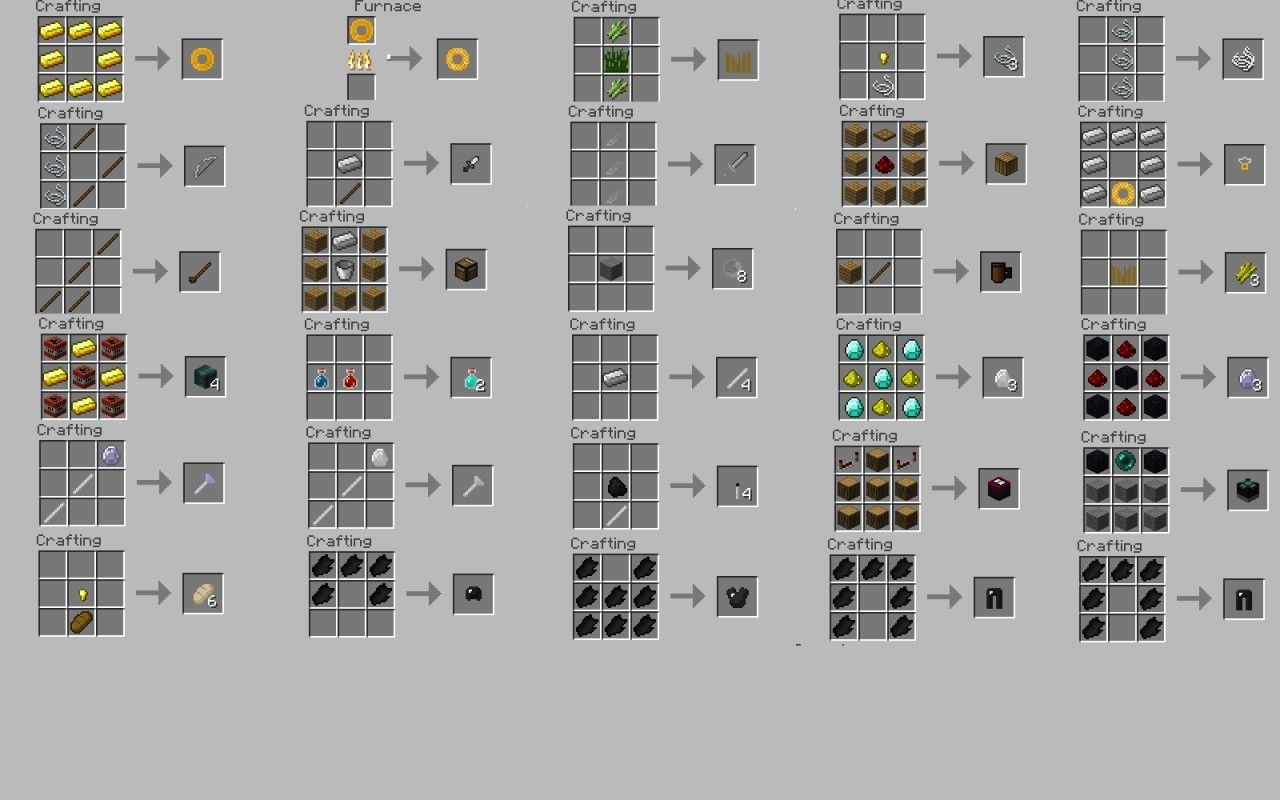 The Minecraft crafting guide, is a complete list of crafting