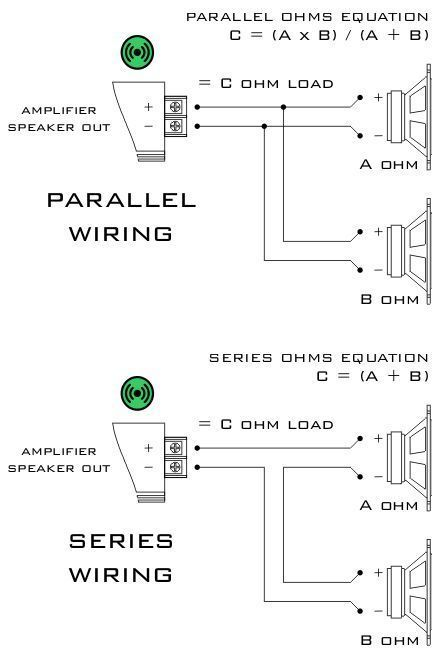 Pin By Lumpai Phupha On Eclipse Woodworking Vice Wiring Speakers Car Audio Installation Car Audio