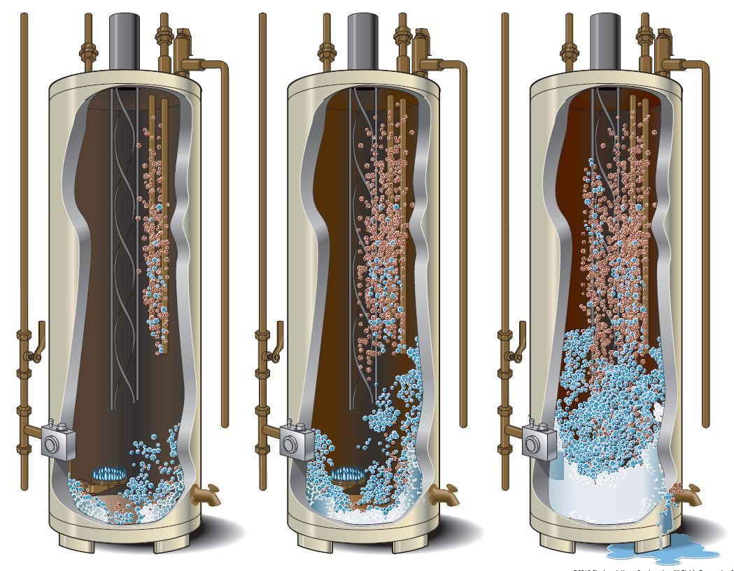 Extend The Life Of Your Hot Water Heater Top Tips From The Pros Water Heater Maintenance Plumbing Hot Water Heater Repair