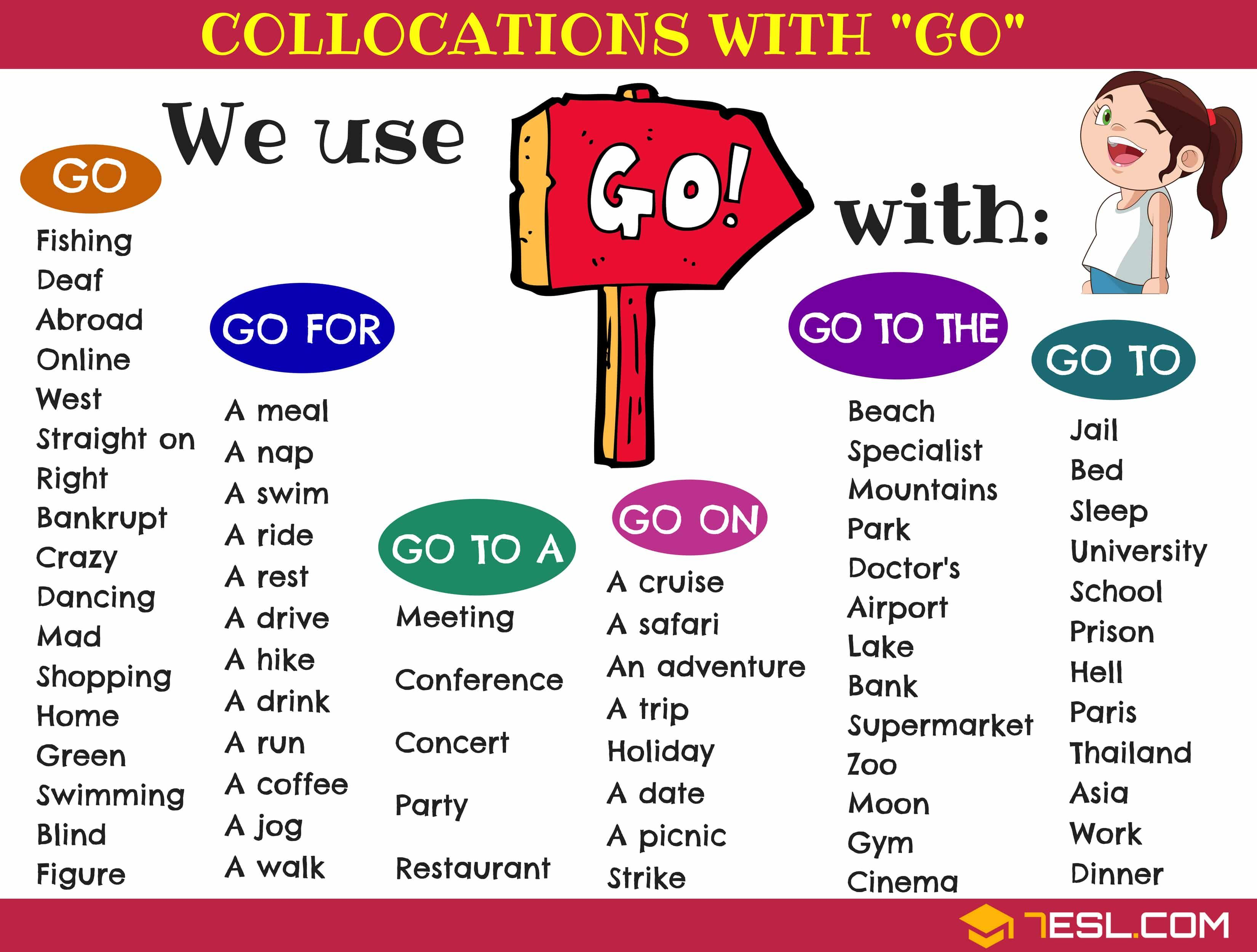 How To Use The Verb Go Go To Go For Go On